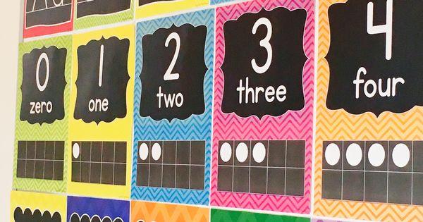 Classroom Decor Bundles ~ Classroom decor bundle in chalkboard and chevron