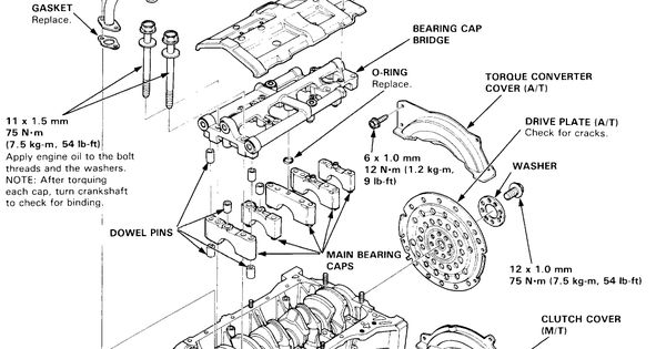 honda accord engine diagram