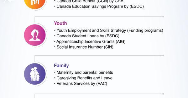 216f96ff5c807fa48101ead61bf91d9c - How Long Does It Take To Get Apprenticeship Incentive Grant