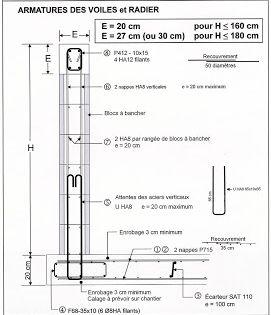 Exemples De Plan De Ferraillage De Mur De Soutenement Zwembaden Zwembad Zwemvijvers