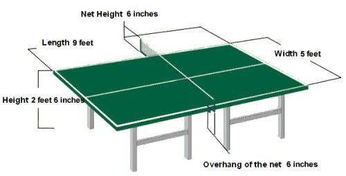 Table Tennis Room Size Court And Table Dimensions Ping Pong Table Diy Outdoor Ping Pong Table Ping Pong Table