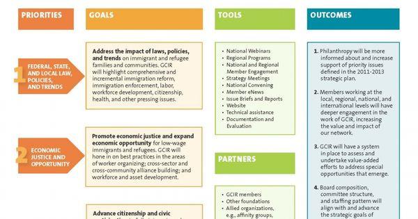 Strategic Planning at the Chronicle Gazette Decline&nbspTerm Paper