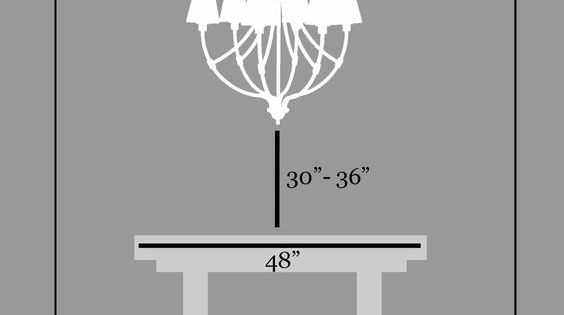 Height Of Chandelier Over Dining Table: Standard Height Of Light Fixture Above Dining Table Utoroa,Lighting