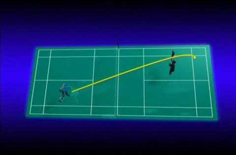 Badminton Techniques Forehand High Serve | Badminton ...