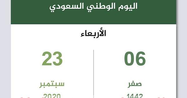 في التحضير من أجل اليوم الوطني السعودي 2020 والذي يحتفل بة المواطنون والمواطنات السعودية ظهرت مبادرات شبابية سعودية واخري اماراتية للاحتفال Places To Visit 90 S