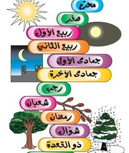 Posters Islamic Months Of The Year Poster 4 00 From Magcloud Islamic Months Name Islamic Month Islam For Kids