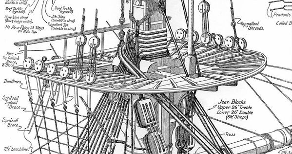 Tall Ship Rigging  Mast  Rigging  Diagram  Ship