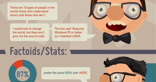 Geek vs. Nerd flowchart infographic