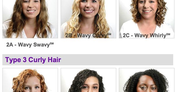 Natural Hair In The News The Great Debate On The Hair Type Chart