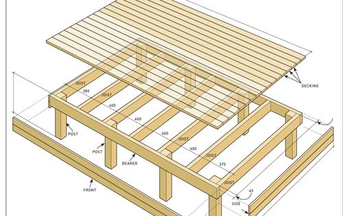 Build a freestanding deck decking backyard and patios for Basic deck building instructions