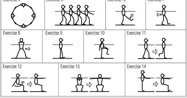vestibular rehabilitation therapy exercises pdf