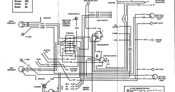 Bad Boy Buggies Wire Diagram Em 2020