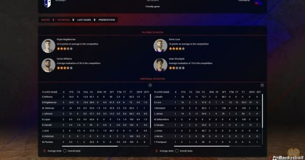 Pro Basketball Manager 2017 Key Generator 2018 Working Pro Basketball Manager 2017 Key Generator Download Video Converter Generation New Games Apps