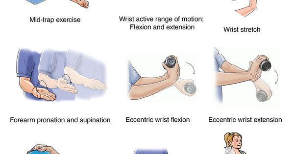 exercises for golfers elbow pdf
