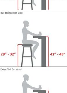 20 Great Bar Stools To Update Your Look Bar Stool Buying Guide Bar Stools Kitchen Bar