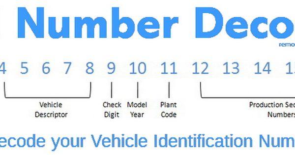 Vin Number Decoder Vehicle Identification Number Car Repair Service Repair Car Care