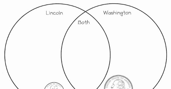 social studies diagrams  social studies diagrams pictures to pin on pinterest ...