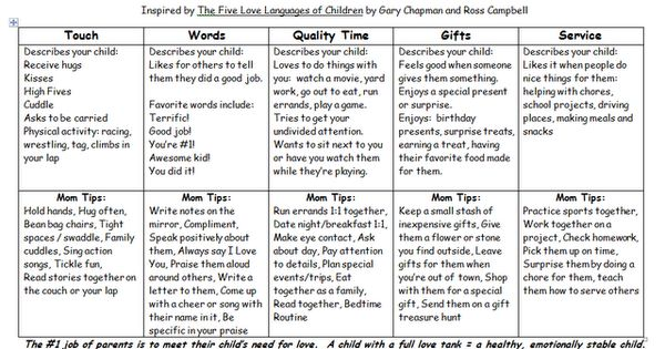 Mom's Guide to the Five Love Languages of Children (printable)! Great ideas.