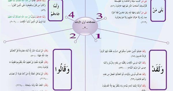 متشابهات سورة البقرة مع نفسها متشابهات اوائل الايات 7 Quran Islam Quran Islam