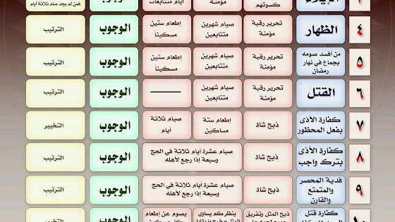 Pin By Stapraq Ibrahim On شيباني Islam Facts Islamic Phrases Islamic Love Quotes