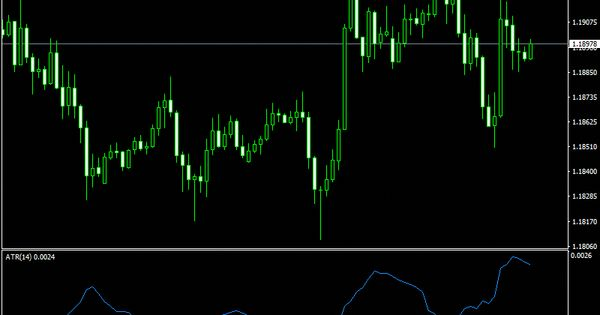 Learn To Trade Forex Forex Forex Trading Basics Learning
