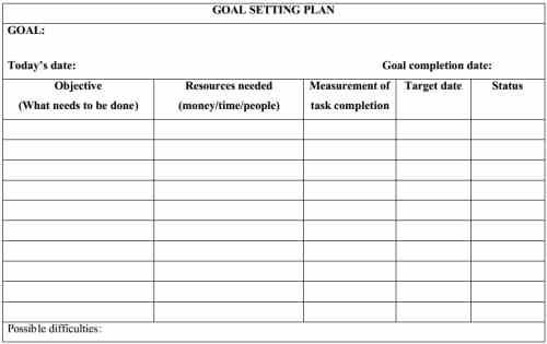 Free Goal Setting Templates To Achieve Your Goals Goals Template