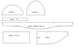 How To Make An 18th Century Cap Scrub Hat Patterns Hat Patterns To Sew Scrub Caps Pattern