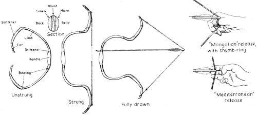 mongolian composite recurve bow