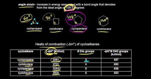 Stability Of Cycloalkanes Khan Academy Organic Chemistry Chemistry