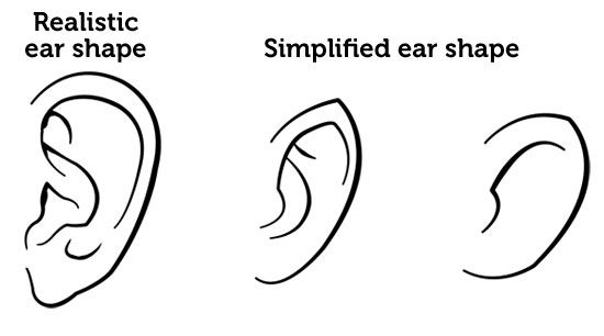 Ear Shape How To Draw Ears Drawing Tips Drawings