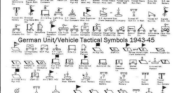 Tactical symbols | Pioniere und Panzerpioniere | Pinterest ...