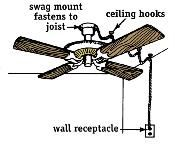 Ceiling Fans That Plug Into Outlets Ceiling Fan Ceiling Fan Installation Ceiling Fan Accessories