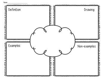 Frayer Model Graphic Organizer Vocabulary Graphic Organizer