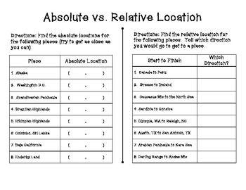 Absolute Vs Relative Location Worksheet Set 3rd Grade Social