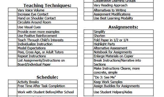 list of instructional strategies for special education students