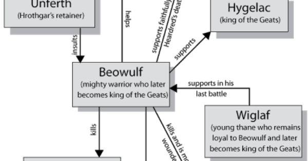 english senior thesis example
