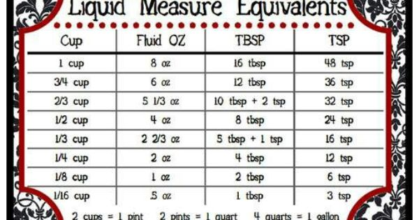Liquid Conversion Chart For People Like Me Who Don T Want