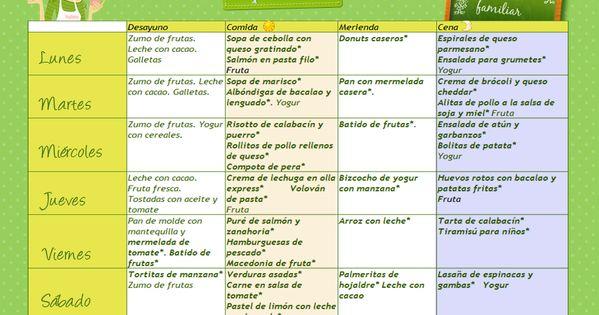Men semanal familiar menu semanal saludable men for Dieta familiar y planificacion de menus diarios y semanales