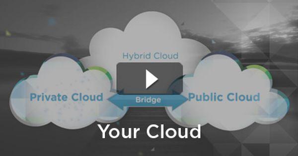 Vmware Virtualization Solutions Increase It Efficiency And Virtual Management Cloud Computing Public Cloud Cloud Services