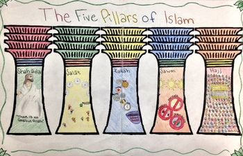 """This PowerPoint leads students through the five """"pillars"""" of Islam. Each  pillar includes a brief def… 