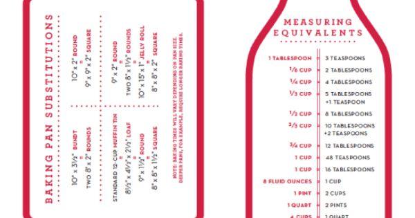 measuring guides