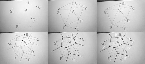 How To Draw The Voronoi Diagram 1 Input Sites 2 Connect Nearest Neighbors Shortest Line Wins 3 Fi Voronoi Diagram Geometric Nature How To Draw Hands