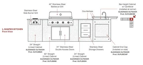 Craft A Perfect Outdoor Kitchen Outdoor Kitchen Kits Outdoor Kitchen Kitchen Kit