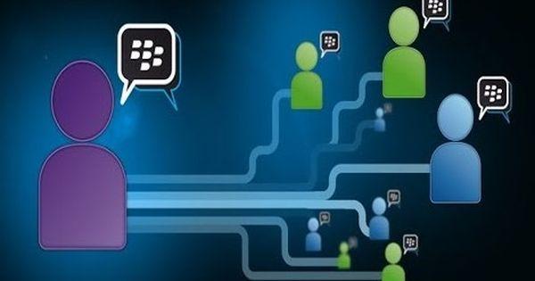 Cara Sadap Bbm Pacar Tanpa Ketahuan Dengan Aplikasi Aplikasi Tahu