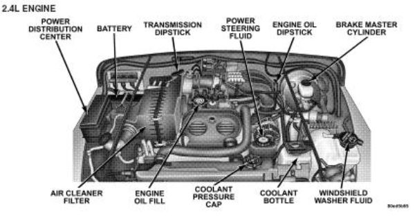 Jeep Wrangler 2005 Tj 2 4l Engine Diagram Jeep Wrangler Parts