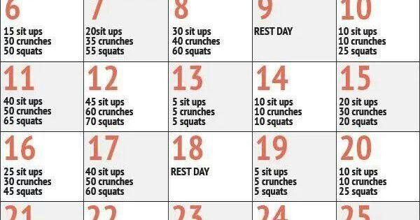 rutina de ejercicio regordete
