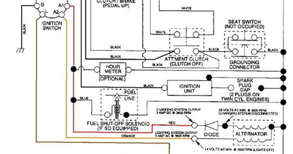 craftsman lawn mower electrical schematics craftsman lawn mower fuel filter craftsman riding mower electrical diagram | wiring diagram ...