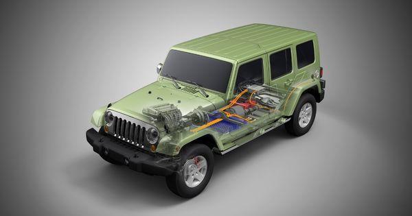 Jeep Sera La Firma Del Grupo Fca Que Abandere La Transicion Electrica Jeep Jeep Renegade Electrica