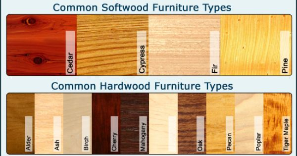 Chariho Furniture American Made Best Quality Hardwood