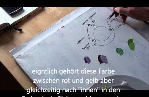 Mit Weniger Farben Malen Die Limitierte Palette Youtube Farbenkreis Kunstlerbedarf Abstrakt